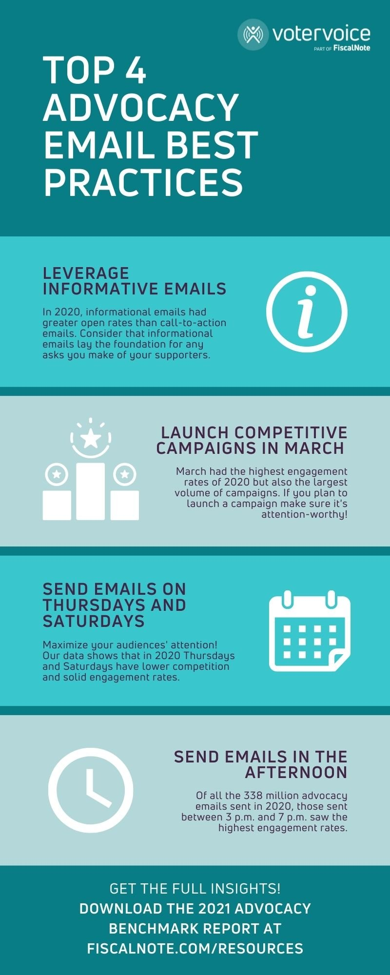 Top 4 Advocacy Email Best Practices